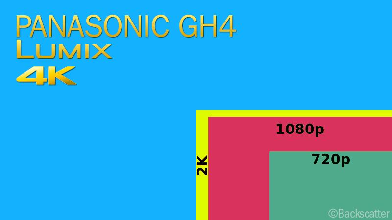 Panasonic Lumix GH4 Camera 4K Resolution Chart