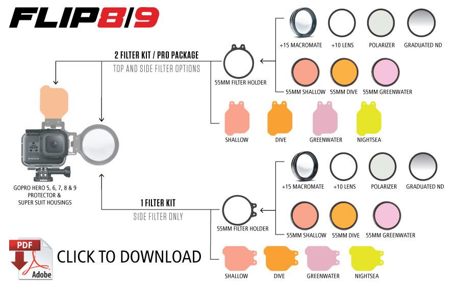 FLIP9 THE FLIP FILTER SYSTEM CHART